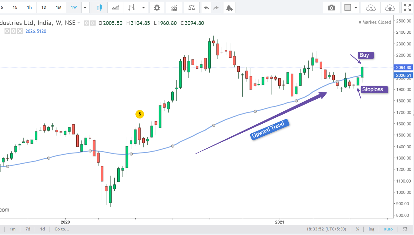 Selecting A Stock - Moving Average Upward Trend